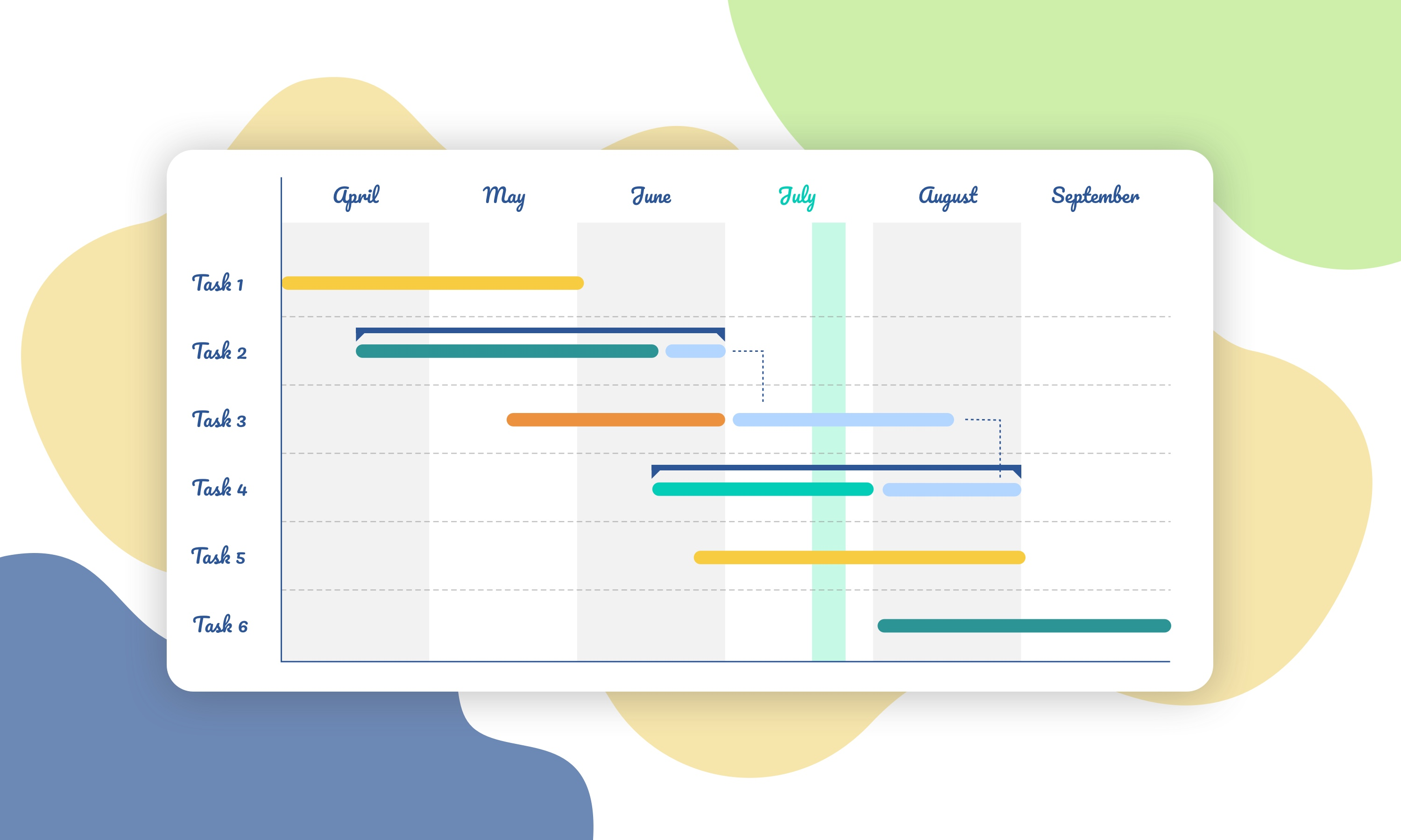 How Gantt Charts Simplify And Empower Project Management Hygger Corporate Blog Habr