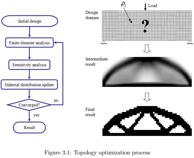 Нейронные сети решения задач оптимизации решение задач по теме количество вещества презентация