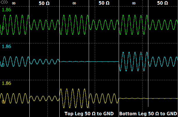Balanced Driver with Differential Input, simulation