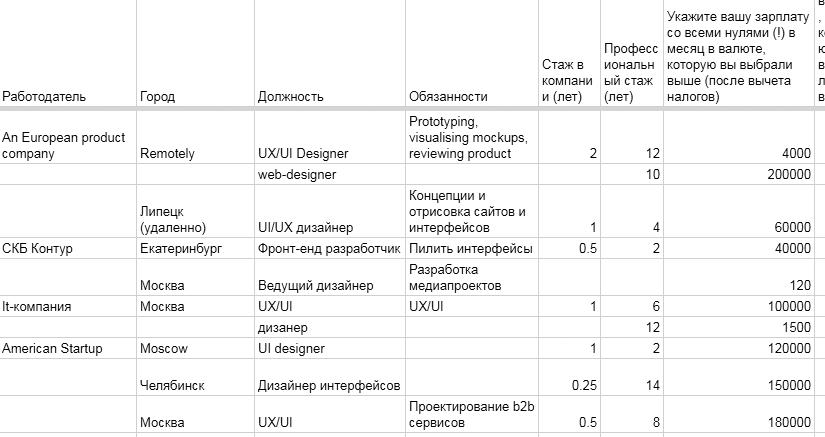 «Яндекс» опять проиндексировал документы Google Docs