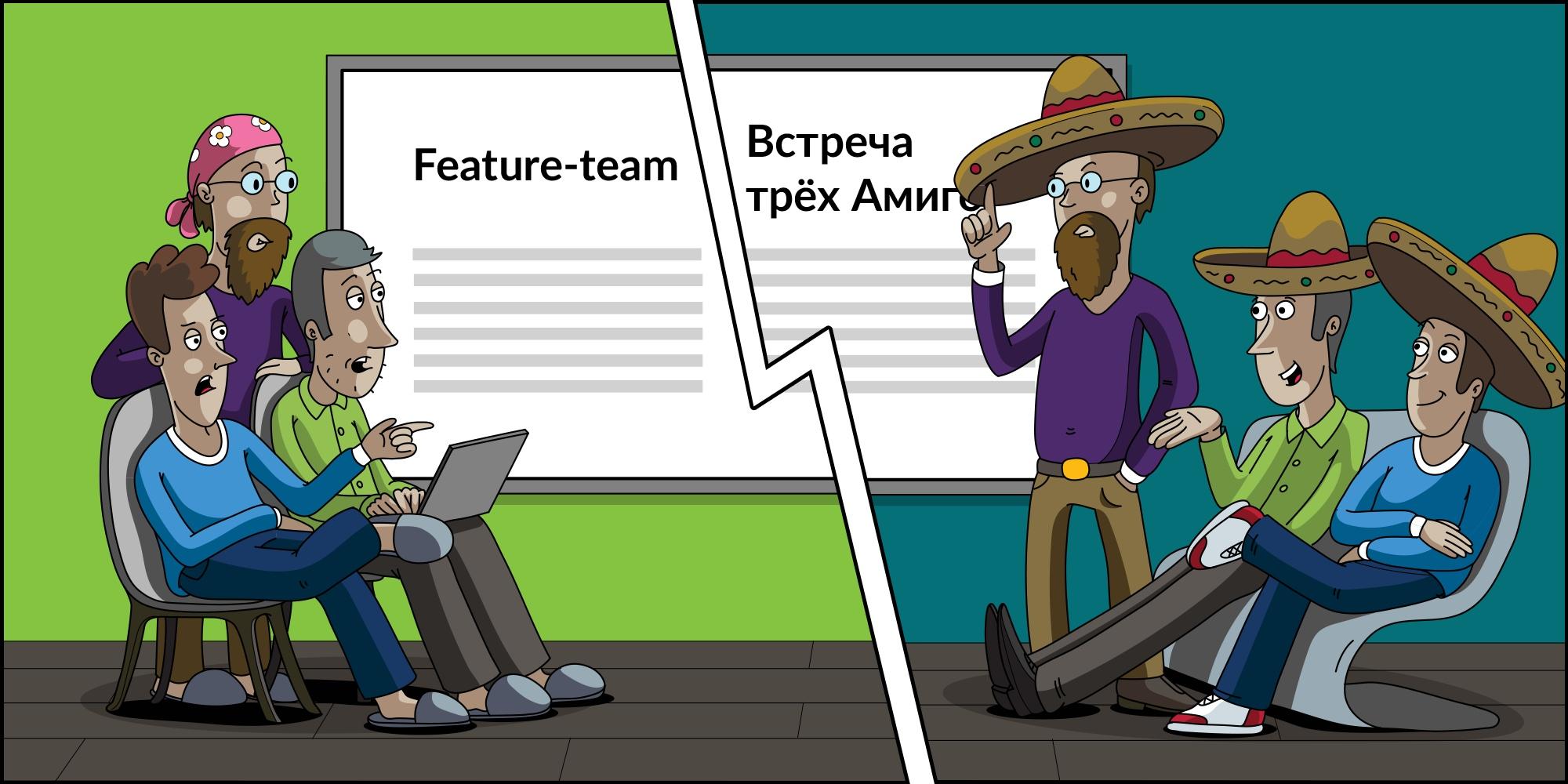 Как мы внедряли Agile-testing