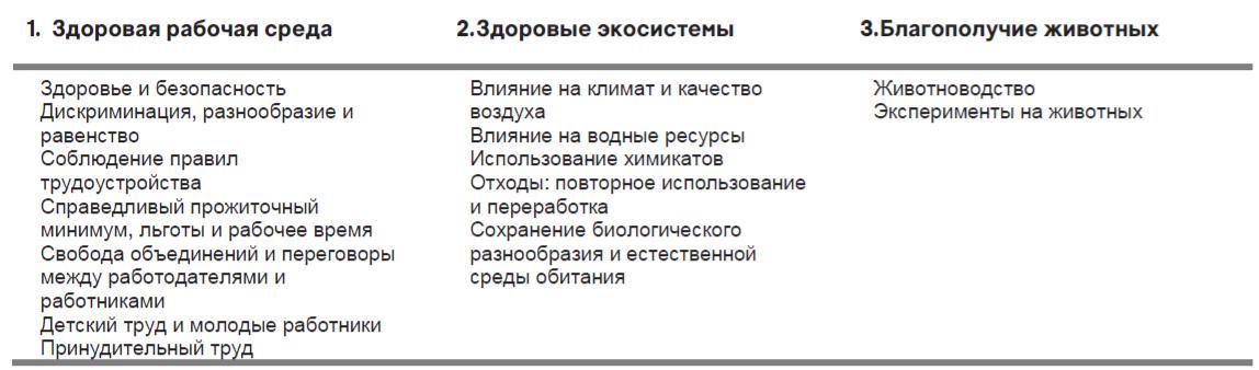 Байки про иностранных заказчиков и их особенности работы в России после закона о ПДн