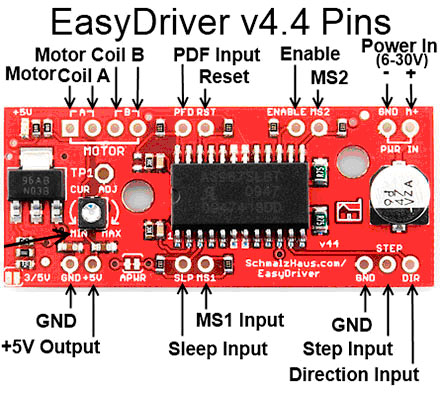 EasyDriver v.4.4
