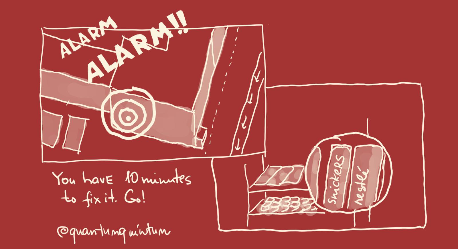 Машинное обучение и шоколадные конфеты