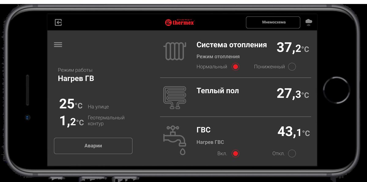 Дизайн интерфейса для промышленного контроллера — IT-МИР. ПОМОЩЬ В IT-МИРЕ 2020