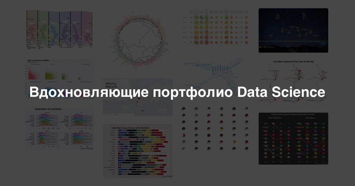 Перевод Вдохновляющие портфолио Data Science