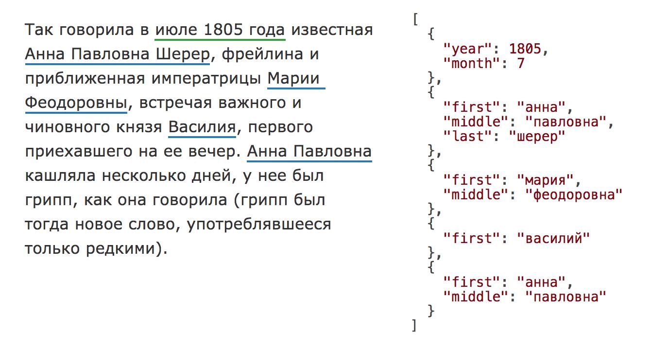 Наташа — библиотека для извлечения структурированной информации из текстов на русском языке