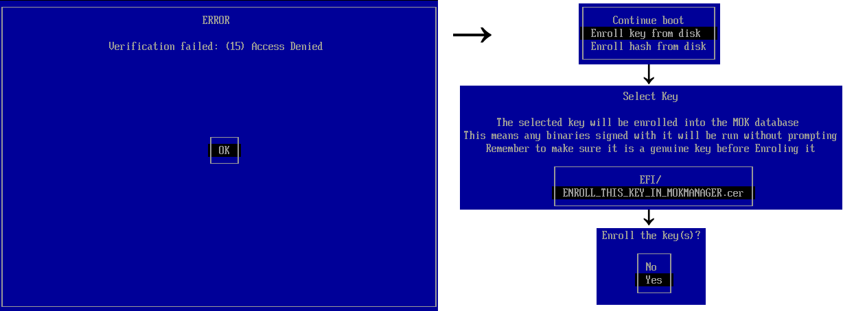 Exploiting signed bootloaders to circumvent UEFI Secure Boot