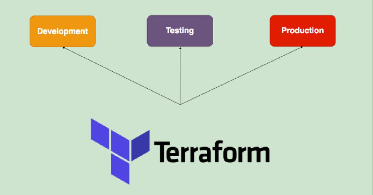 Перевод Как создать инфраструктуру в разных окружениях с помощью Terraform