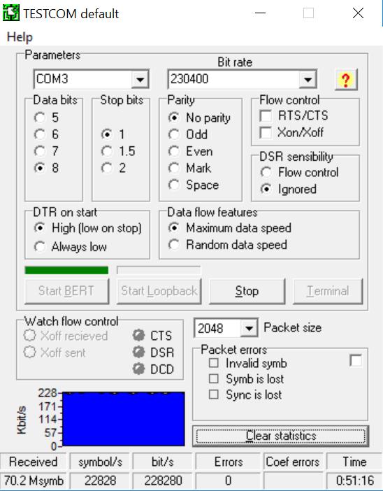 Тестирование с предварительной фильтрацией сигнала RX