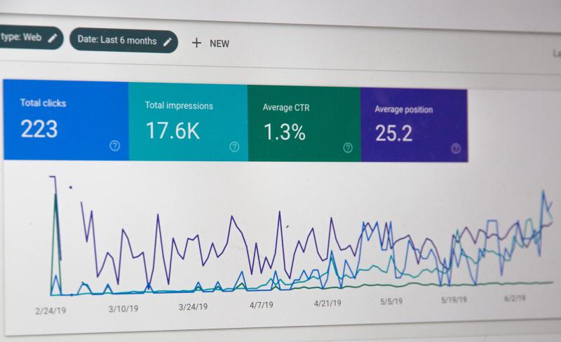 Подборка полезных инструментов маркетинга Топ-5 сервисов для аналитики соцмедиа