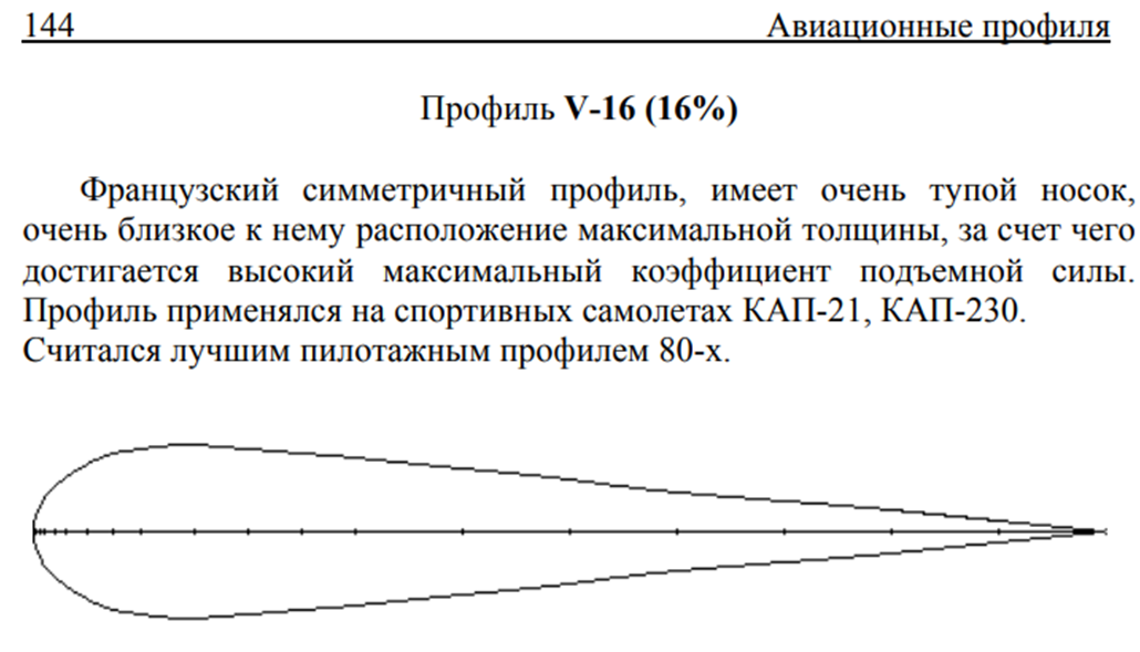 Explaining the physical essence of the Wing Lift phenomenon