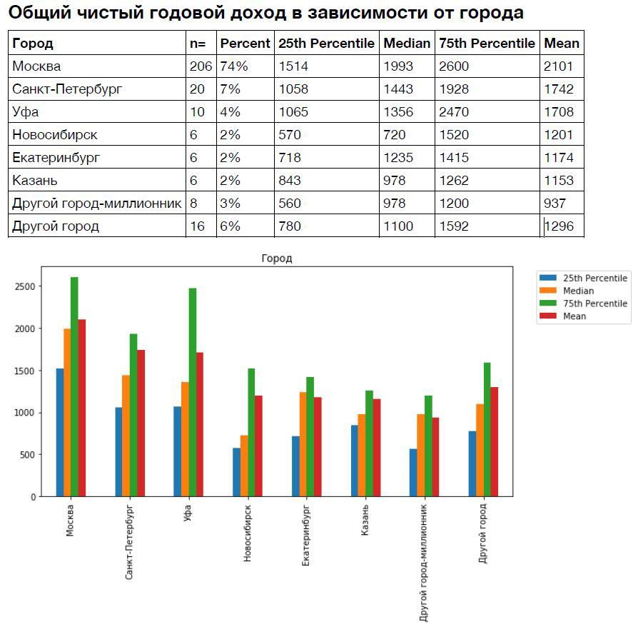 Бухгалтерские проводки по доначислению зарплаты за предыдущий год бухбаланс сдан в ифнс
