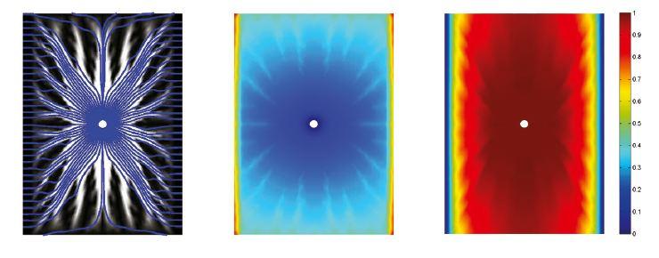 Оптимальная топология каналов охлаждения (слева), визуализация поля температуры (в центре) и давления (справа), полученные с помощью моделирования в COMSOL Multiphysics<sup>®</sup>