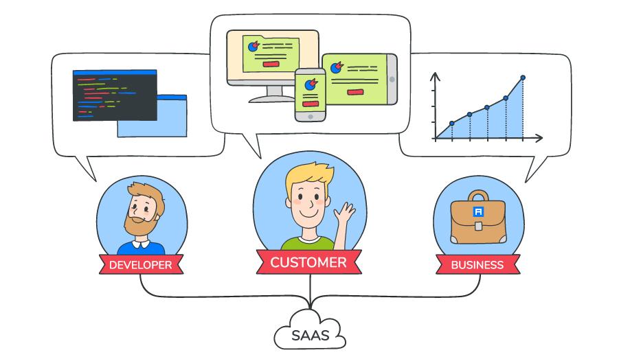 Что такое SaaS-бизнес