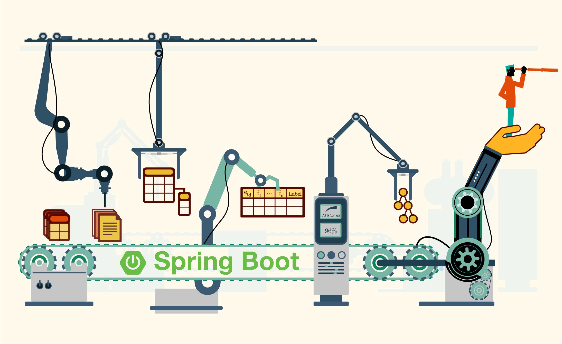[Из песочницы] Введение в Spring Boot: создание простого REST API на Java