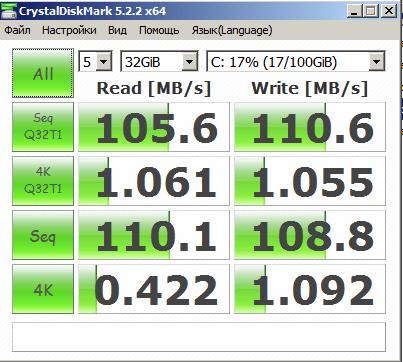 ZFS и скорость доступа к диску в гипервизорах / Хабр