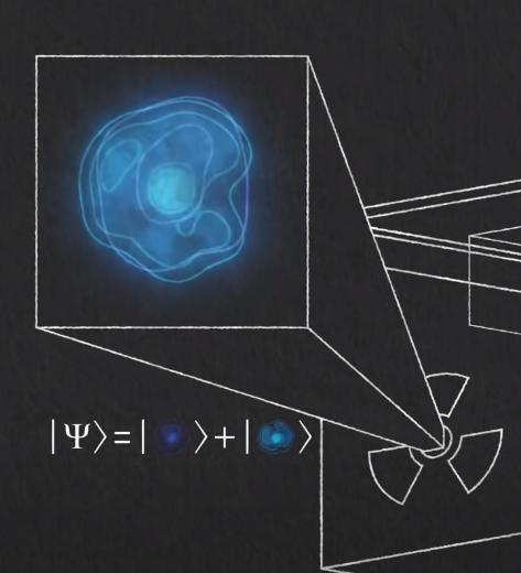 изображение атома и его волновая функция