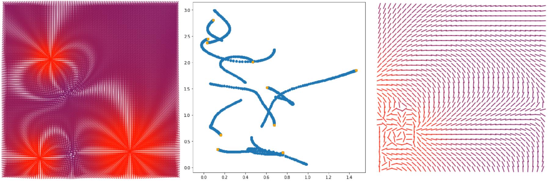 Элементарная симуляция кастомного физического взаимодействия на python + matplotlib