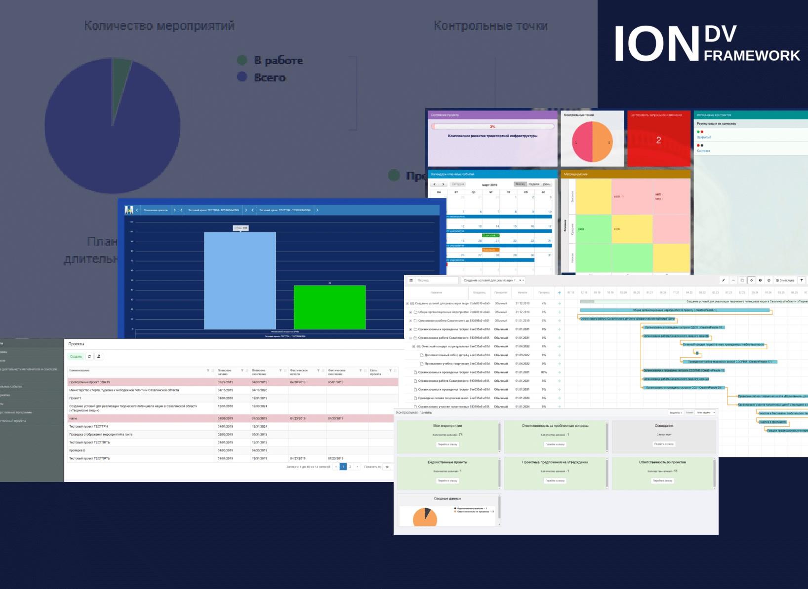 Система управления проектами по модели Open Core в госсекторе