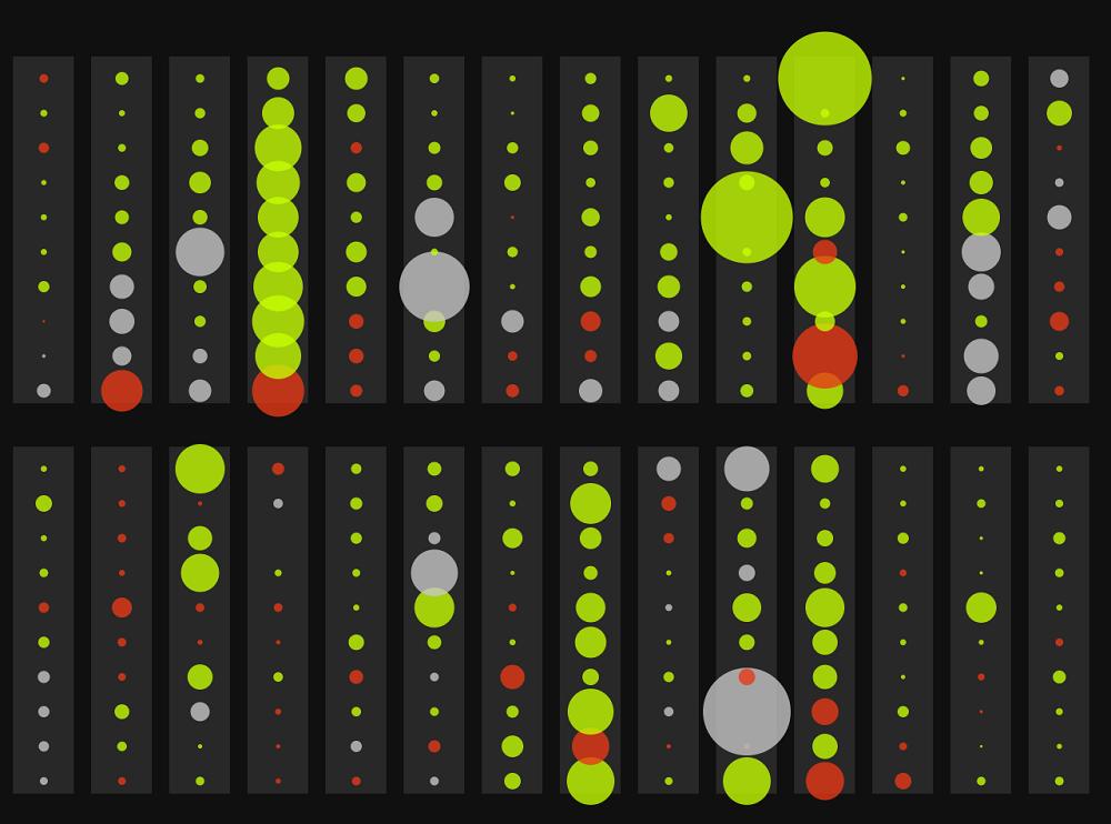 «Курс на hyperscale»: в мире почти 400 гипермасштабируемых дата-центров