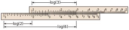 log_line