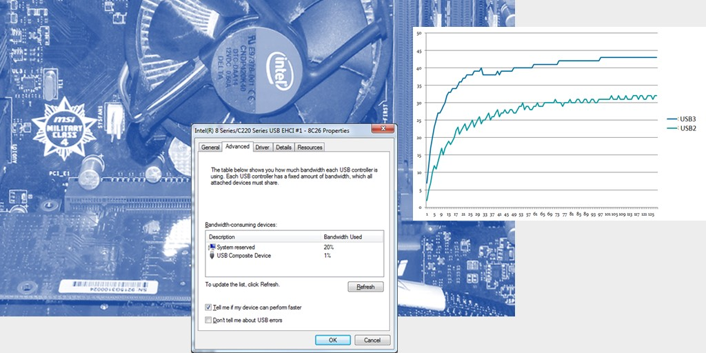 PCIe bus: do physical restrictions only affect the transmission speed?