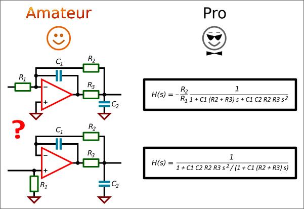 Amateur vs Pro