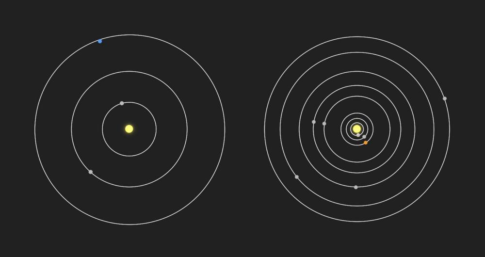 Google открыла код для машинного поиска экзопланет по данным с «Кеплера»
