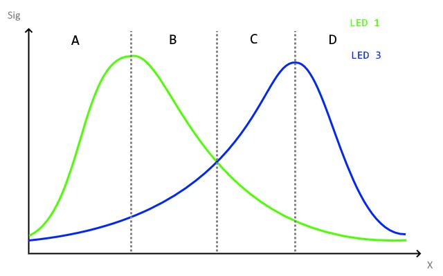 signal_norm