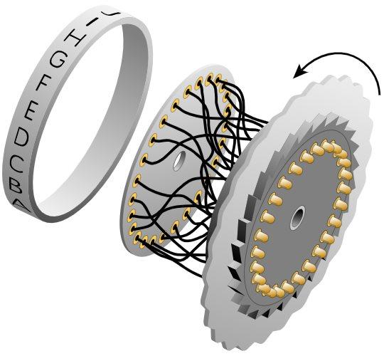 Ротор шифровальной машины Enigma