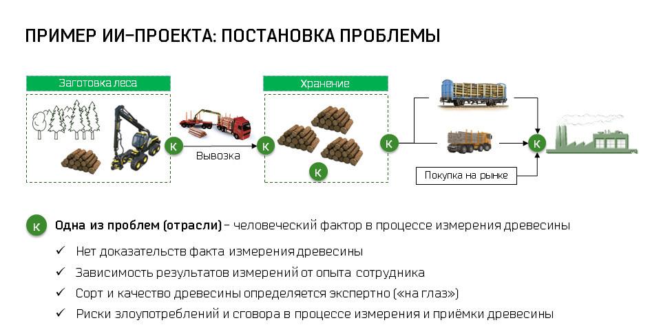 Качественные ссылки на сайт Сегежа дорвеи на сайт ставок Фили-Давыдково