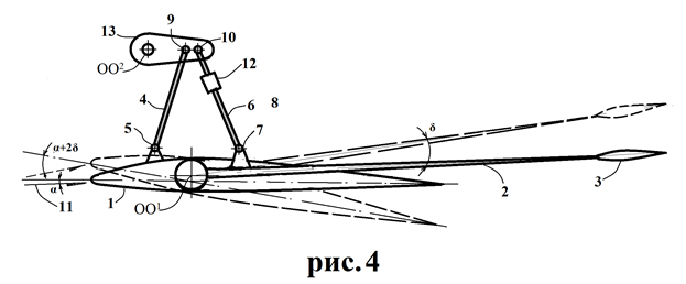 Самолёт с аэродинамически смещённой центровкой — IT-МИР. ПОМОЩЬ В IT-МИРЕ 2021