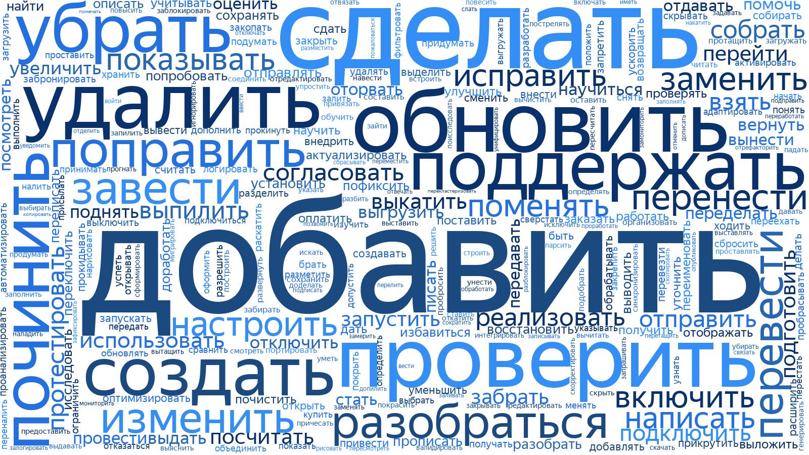 Как сделать внутренний продукт внешним. Опыт команды Яндекс.Трекера