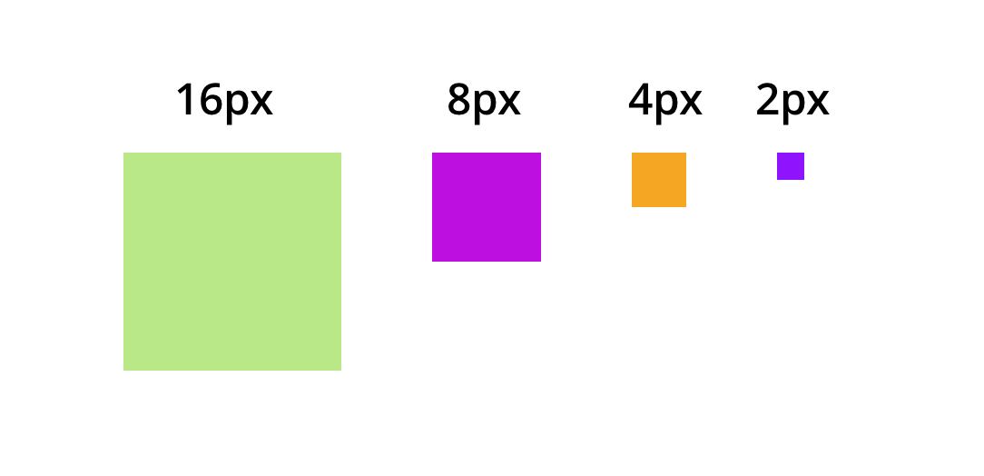[Перевод] Как создать устойчивую и гармоничную систему отступов в дизайне для более быстрой разработки