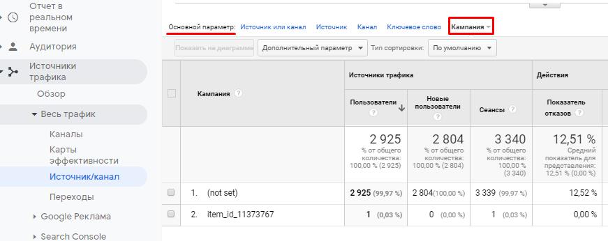 Большой гайд по UTM-меткам: как узнать, откуда приходят пользователи