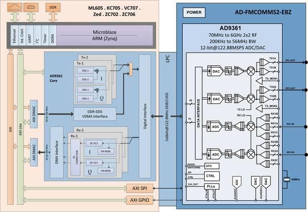 Как подружить PLUTO и HDSDR / Хабр