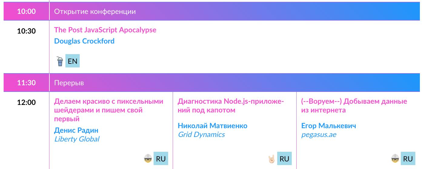 Обзор программы HolyJS 2017 Moscow: от WebAssembly до Yarn