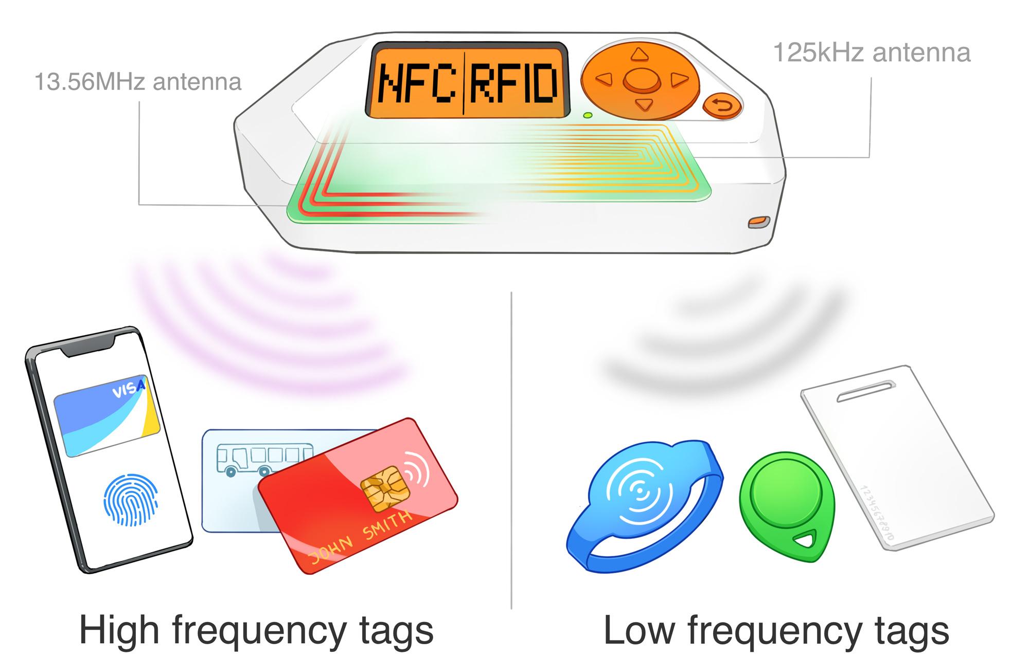 Flipper Zero RFID