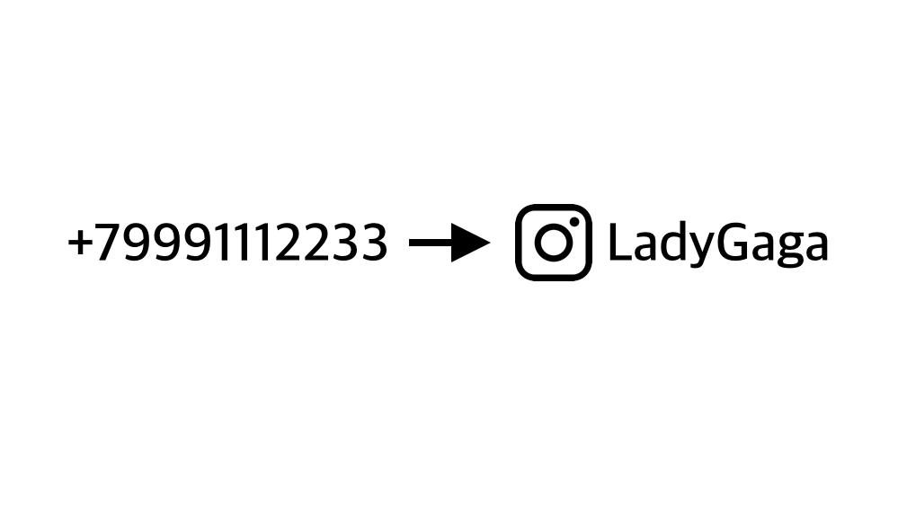 Ищем по номеру Instagram профиль