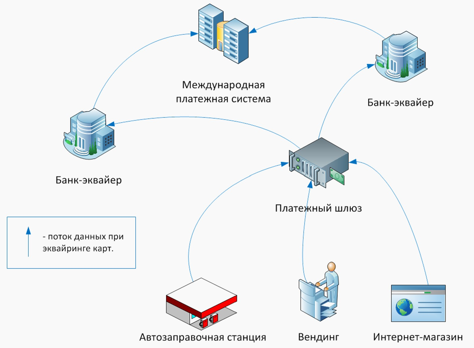 PCI DSS & Practical Security Village от Deiteriy