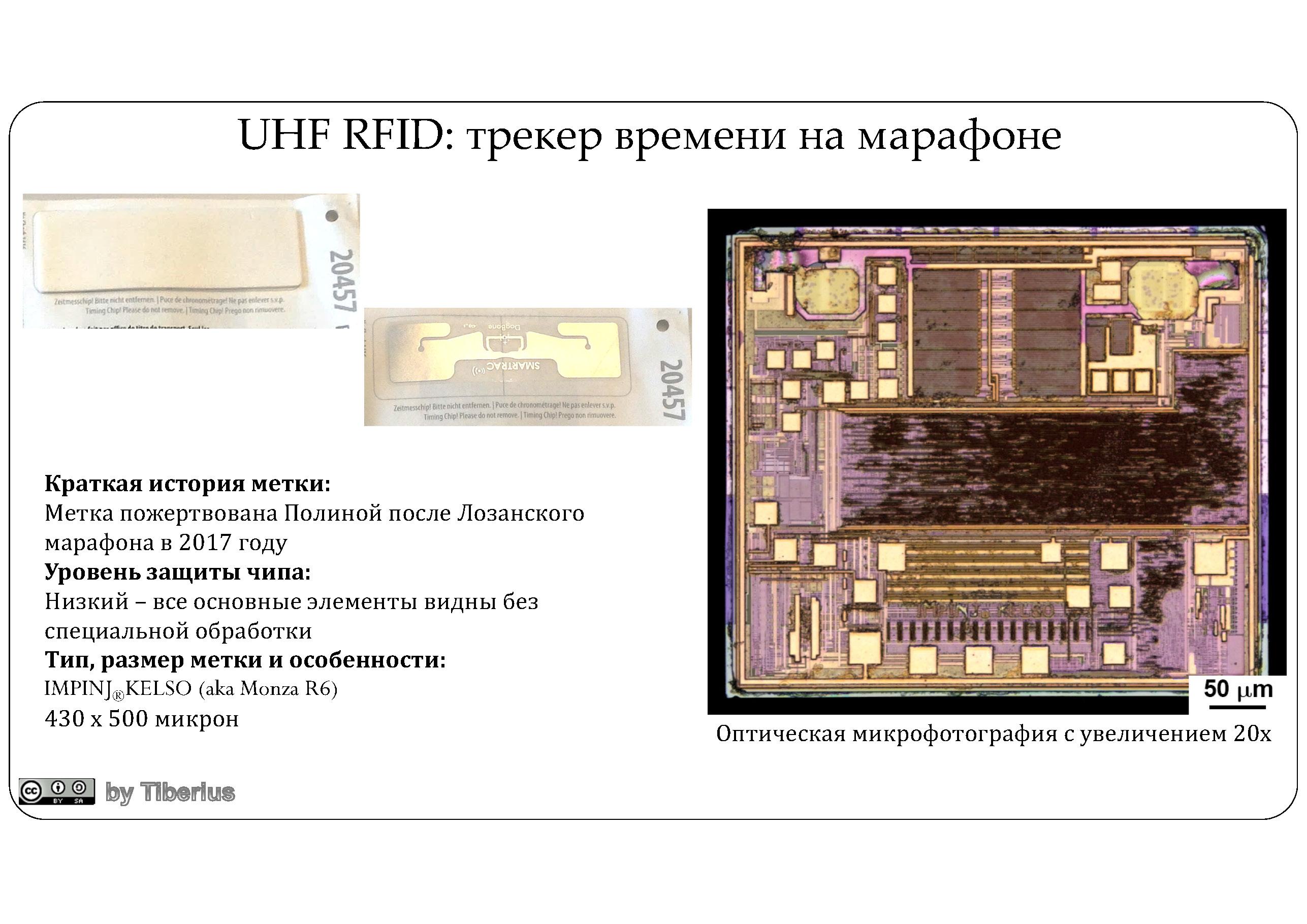 Взгляд изнутри: RFID в современном мире. Часть 1: RFID в быту / Хабр
