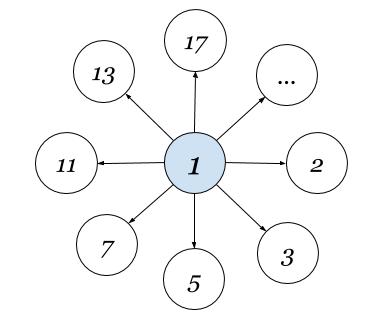 Геометрия данных 6. Физика и математика