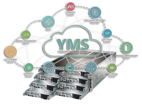 Кластер системы видеоконференцсвязи на базе Yealink Meeting Server