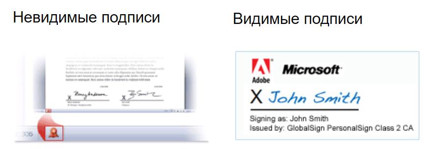Подпись на планшете юридическая сила