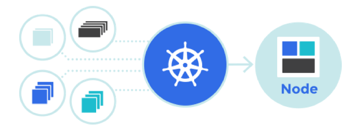 Illustrated guide to the device network in Kubernetes