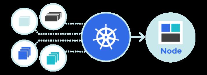 Иллюстрированное руководство по устройству сети в Kubernetes