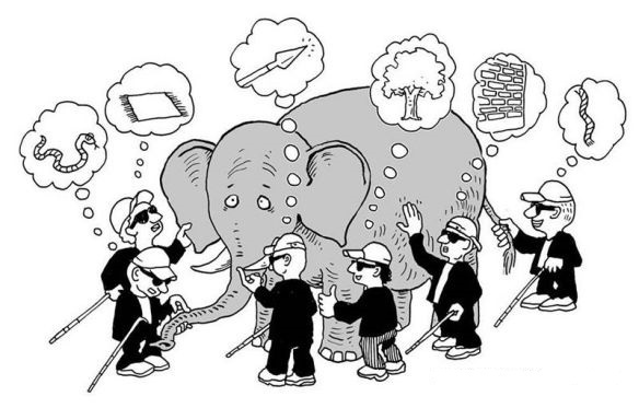 Анализируем слона по частям