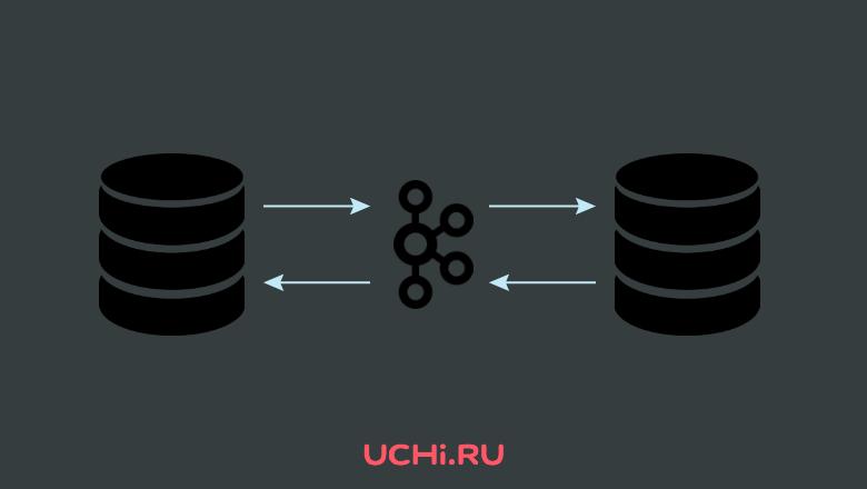 Синхронизация баз данных между монолитом и микросервисами с помощью Kafka. Наше решение