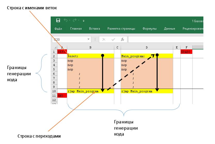 Excel как транслятор в ассемблер AVR